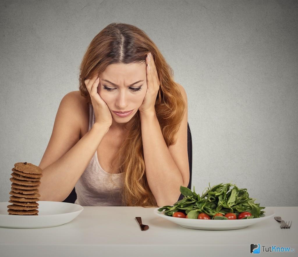 Неправильные диеты